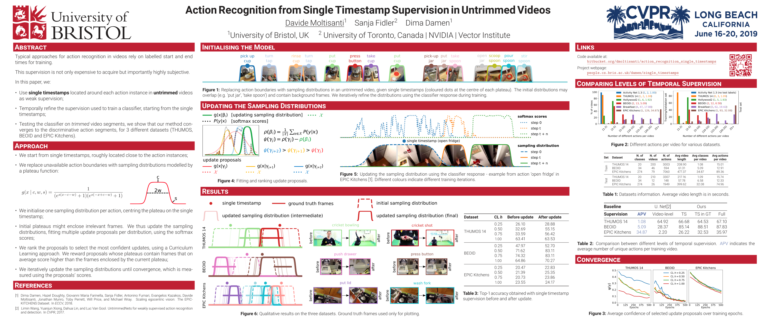 Action Recognition from Single Timestamp Supervision in